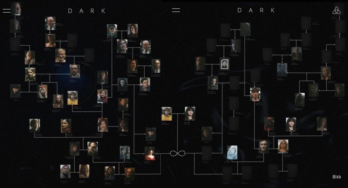alborl-genealogico-dark